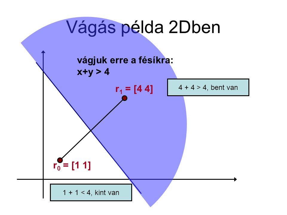Vágás példa 2Dben vágjuk erre a fésíkra: x+y > 4 r1 = [4 4]